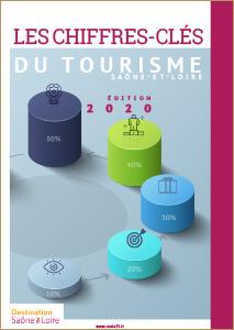 CHIFFRES CLES DU TOURISME EN SAÔNE-ET-LOIRE 2020